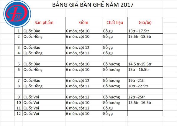 Bang Gia Ban Ghe